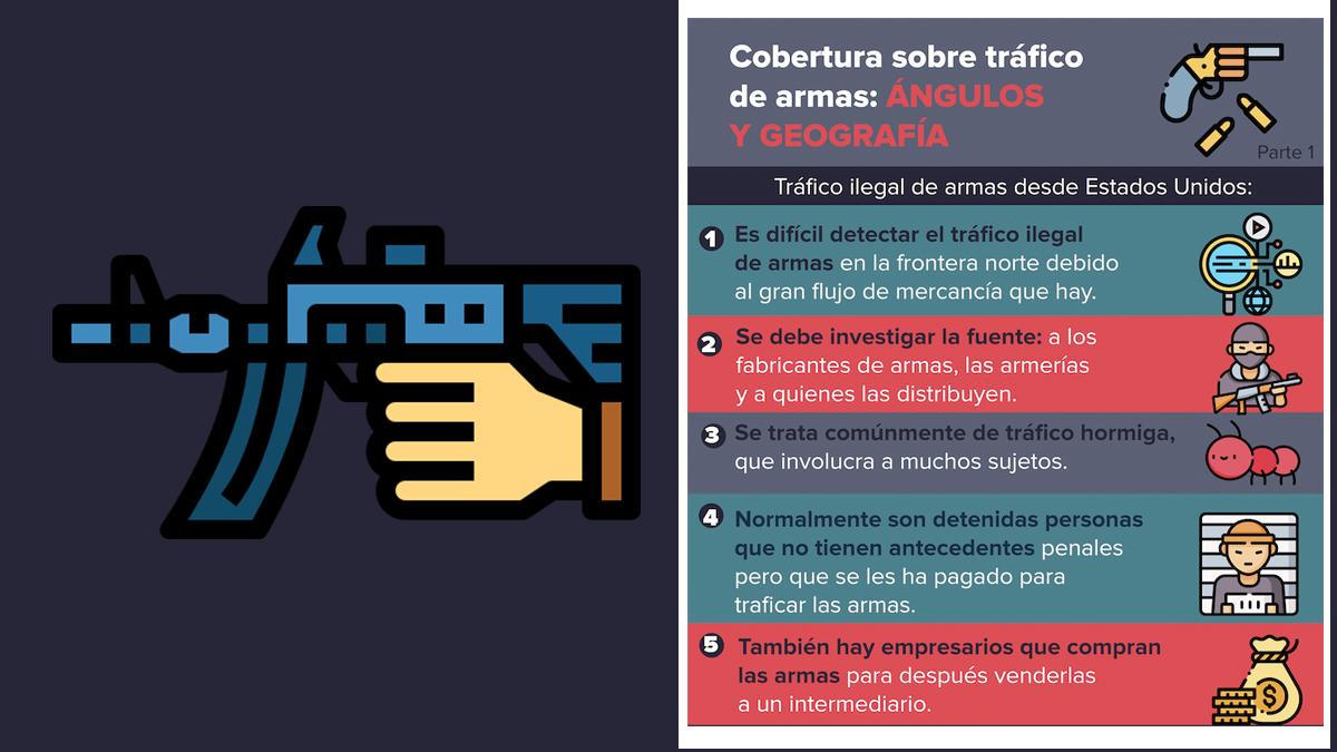 Cobertura sobre tráfico de armas: ángulos y geografías