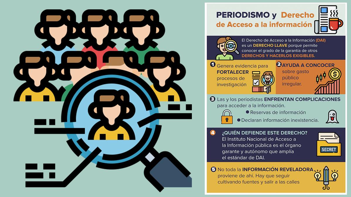 Webinar: Periodismo y Acceso a la Información