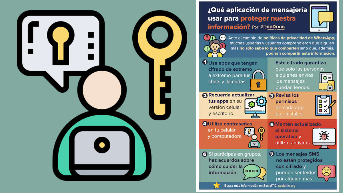 ¿Qué aplicación de mensajería usar para no comprometer nuestra información y seguridad digital?